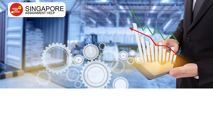 Supply Chain Management & Its Assignment Topics