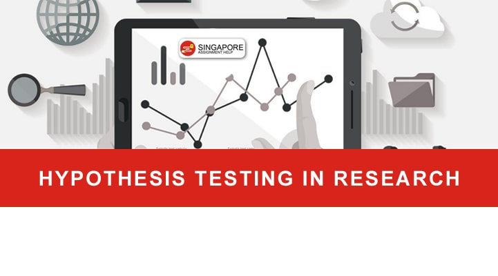 Hypothesis Testing in Research